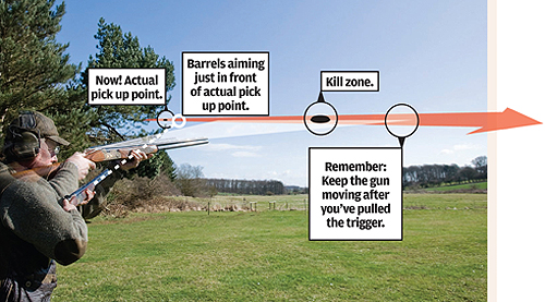 Clay pigeon shooting: How to shoot crossers